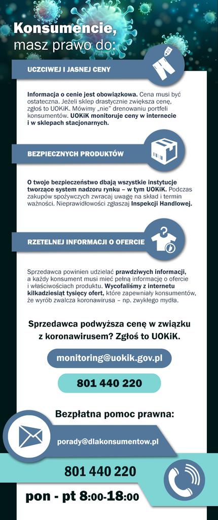 grafika_porady_uokik.png