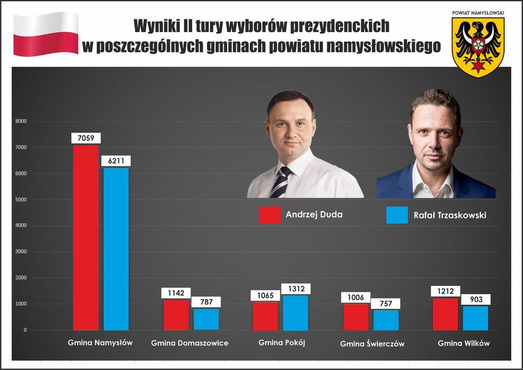 gminy powiatu namysłowskiego.jpeg