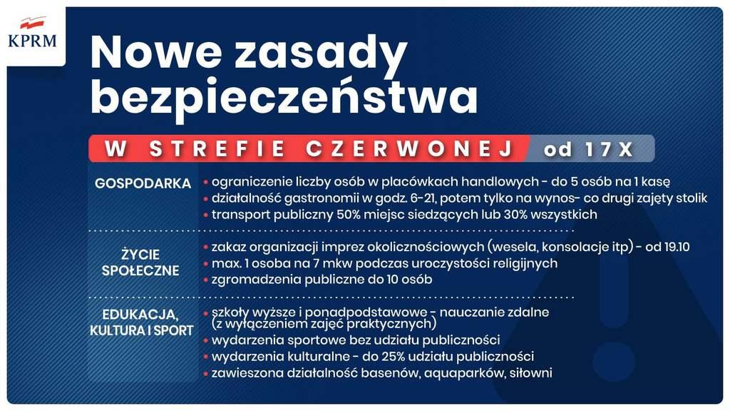 STREFA CZERWIBA 01.jpeg