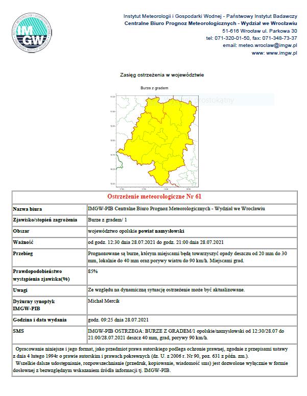 Ostrzeżenie - Burze z gradem - 28.07.2021.png