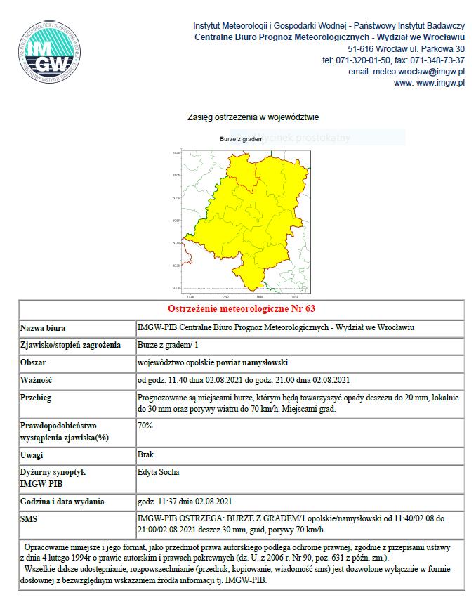 Ostrzeżenie meteo_02082021.png